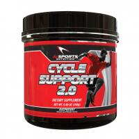 AI Nutrition Cycle Support 2.0